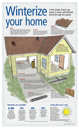 Winterize Your West Knoxville Home